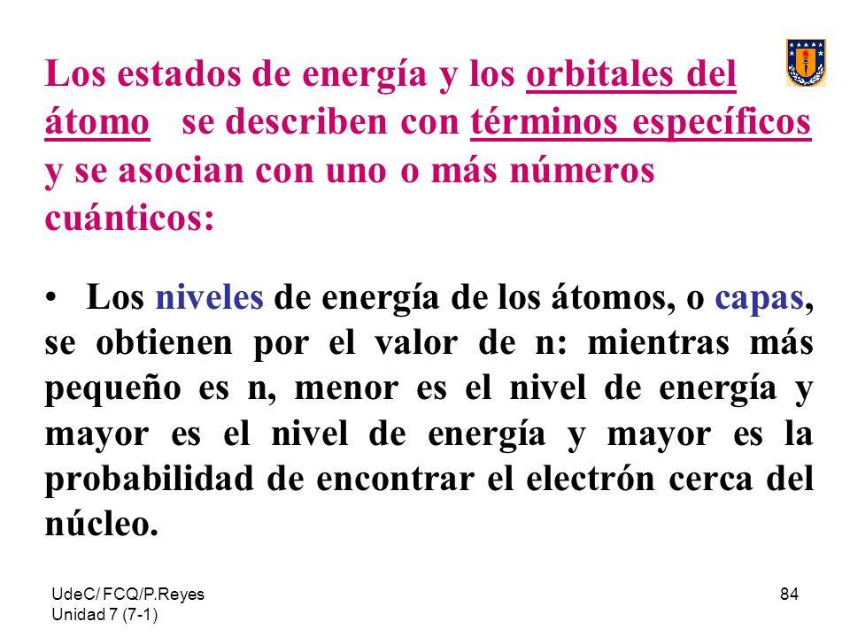 UdeC/ FCQ/P.Reyes Unidad 7 (7-1) 84 Los estados de energía y los orbitales del átomo se describen con términos específicos y se asocian con uno o más