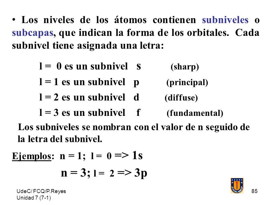 UdeC/ FCQ/P.Reyes Unidad 7 (7-1) 85 Los niveles de los átomos contienen subniveles o subcapas, que indican la forma de los orbitales. Cada subnivel ti