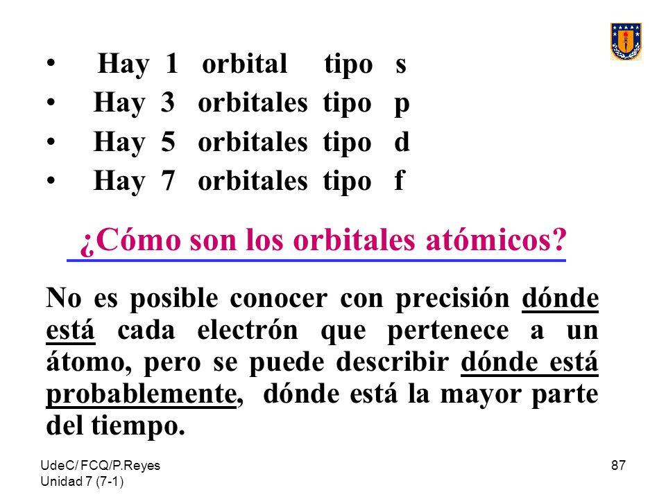 UdeC/ FCQ/P.Reyes Unidad 7 (7-1) 87 Hay 1 orbital tipo s Hay 3 orbitales tipo p Hay 5 orbitales tipo d Hay 7 orbitales tipo f ¿Cómo son los orbitales