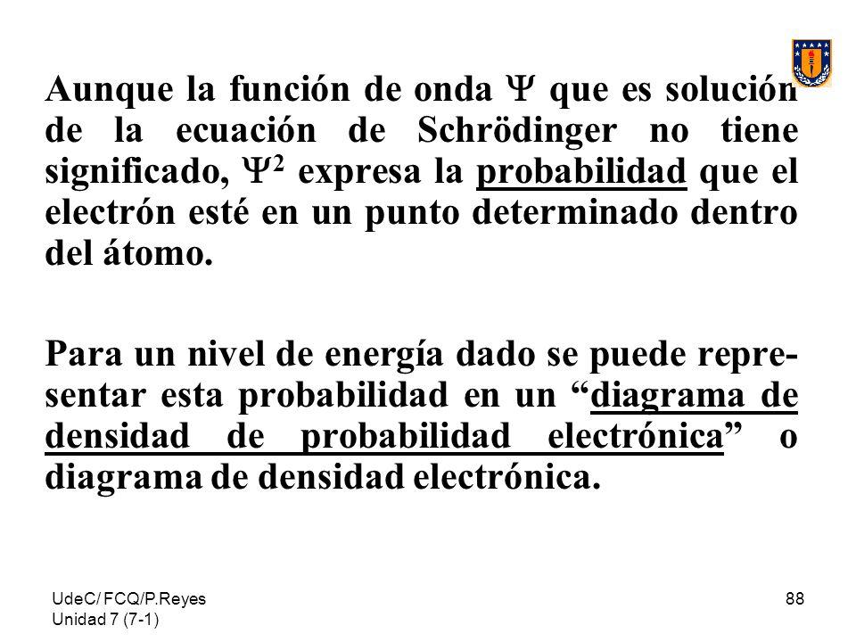 UdeC/ FCQ/P.Reyes Unidad 7 (7-1) 88 Aunque la función de onda que es solución de la ecuación de Schrödinger no tiene significado, 2 expresa la probabi