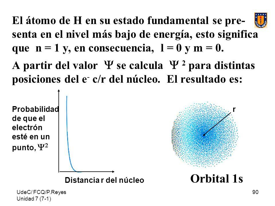 UdeC/ FCQ/P.Reyes Unidad 7 (7-1) 90 El átomo de H en su estado fundamental se pre- senta en el nivel más bajo de energía, esto significa que n = 1 y,
