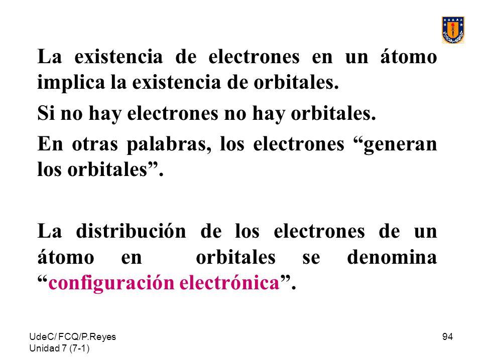 UdeC/ FCQ/P.Reyes Unidad 7 (7-1) 94 La existencia de electrones en un átomo implica la existencia de orbitales. Si no hay electrones no hay orbitales.