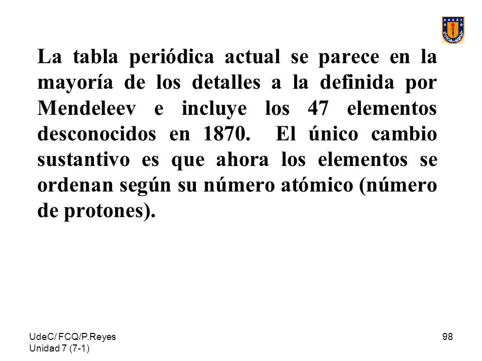 UdeC/ FCQ/P.Reyes Unidad 7 (7-1) 98 La tabla periódica actual se parece en la mayoría de los detalles a la definida por Mendeleev e incluye los 47 ele