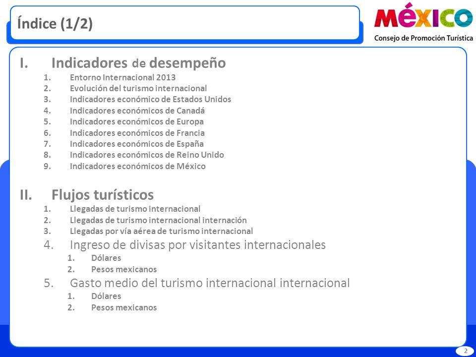 Índice (1/2) I.Indicadores de desempeño 1.Entorno Internacional 2013 2.Evolución del turismo internacional 3.Indicadores económico de Estados Unidos 4