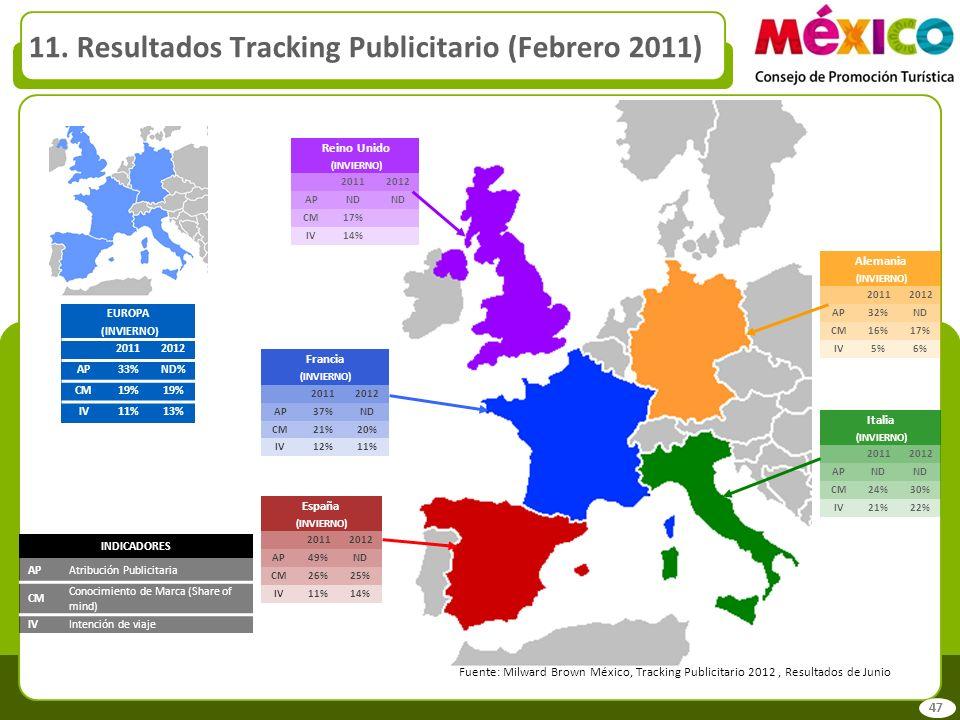 11. Resultados Tracking Publicitario (Febrero 2011) Fuente: Milward Brown México, Tracking Publicitario 2012, Resultados de Junio INDICADORES APAtribu