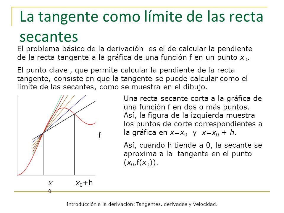 Pendientes de rectas secantes La pendiente de una recta secante que corta la gráfica de una función f dada, en los puntos de abscisas x=x 0 y x=x 0 + h y puede calcularse fácilmente a partir de la figura de abajo.