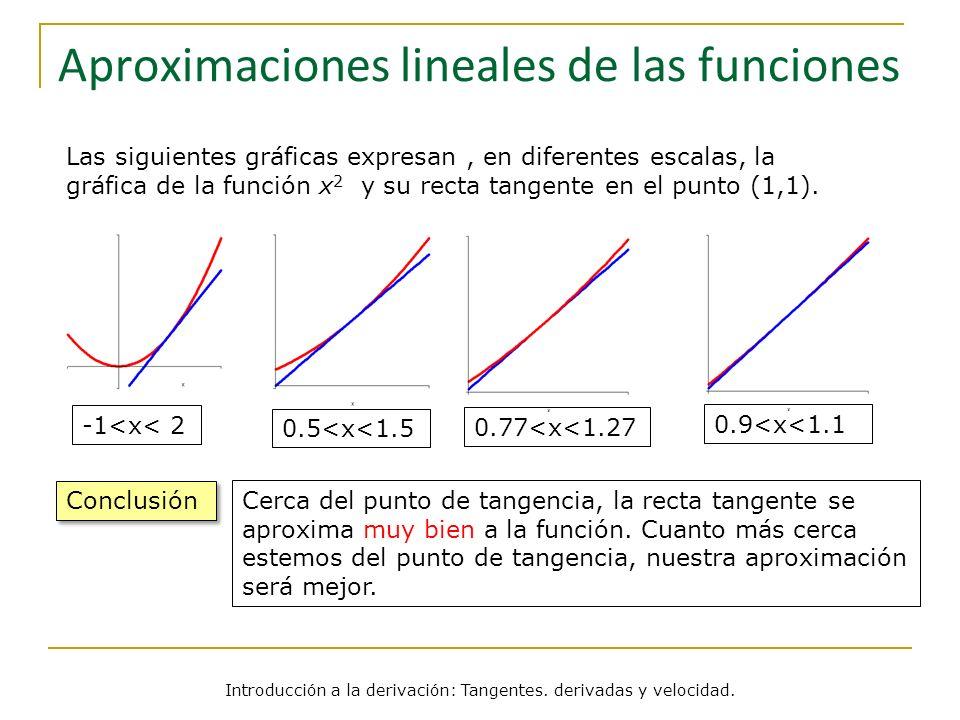 Velocidad (1) Si f(t) expresa la distancia en kilómetros y un tren ha circulado durante un tiempo t, t>0.