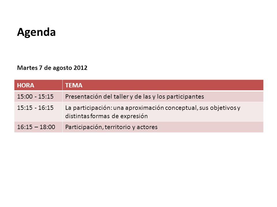 HORATEMA 09:00 - 09:15Resumen sesión anterior 09:15 – 10:15Participación, planificación y construcción de políticas públicas 10:15 – 11:15Ejercicio grupal 11:15 – 12:15Control Social 12:15-13:00Ejercicio individual 13:00 – 14:00Almuerzo 14:00 – 14:30Video 14:30 – 15:30Participación en acción: un acercamiento a metodologías participativas de intervención 15:30 – 16:30El nuevo marco constitucional del Ecuador y la participación 16:30 - 16:50Pausa 16:50 - 17:30Estudio de casos: Cotacachi y Puerto Quito 17:30 - 18:00Conclusiones y cierre Miércoles 8 de agosto 2012