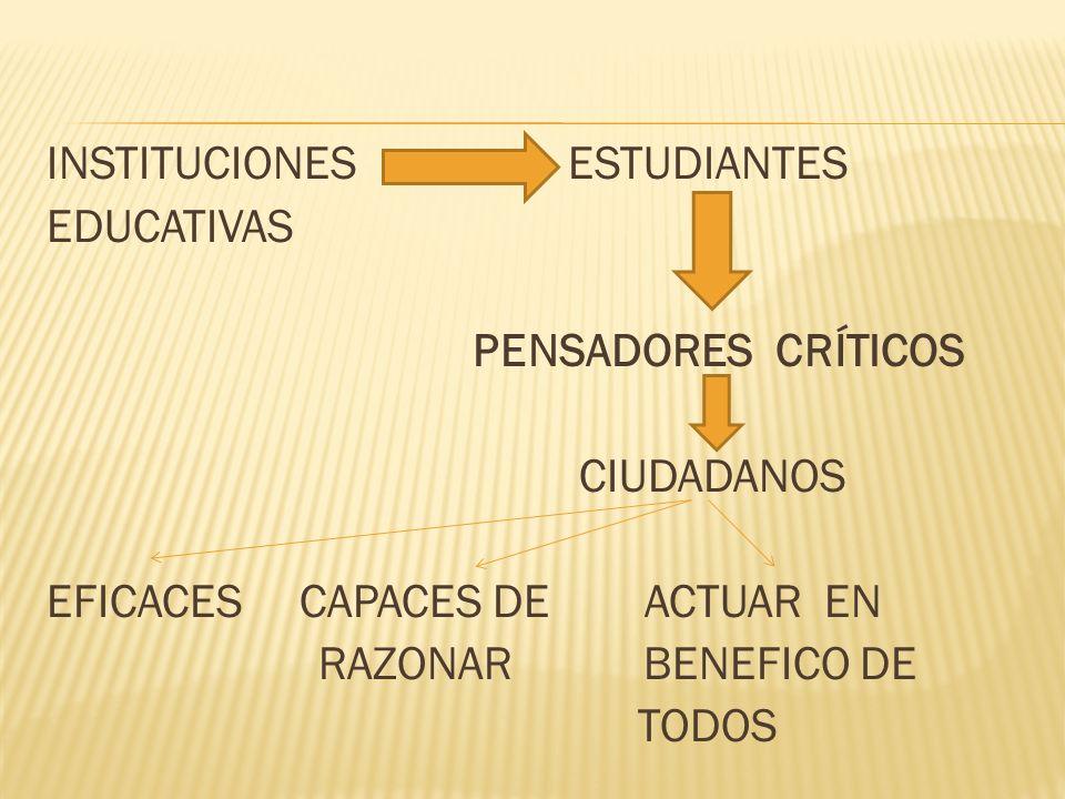 INSTITUCIONES ESTUDIANTES EDUCATIVAS PENSADORES CRÍTICOS CIUDADANOS EFICACES CAPACES DE ACTUAR EN RAZONAR BENEFICO DE TODOS