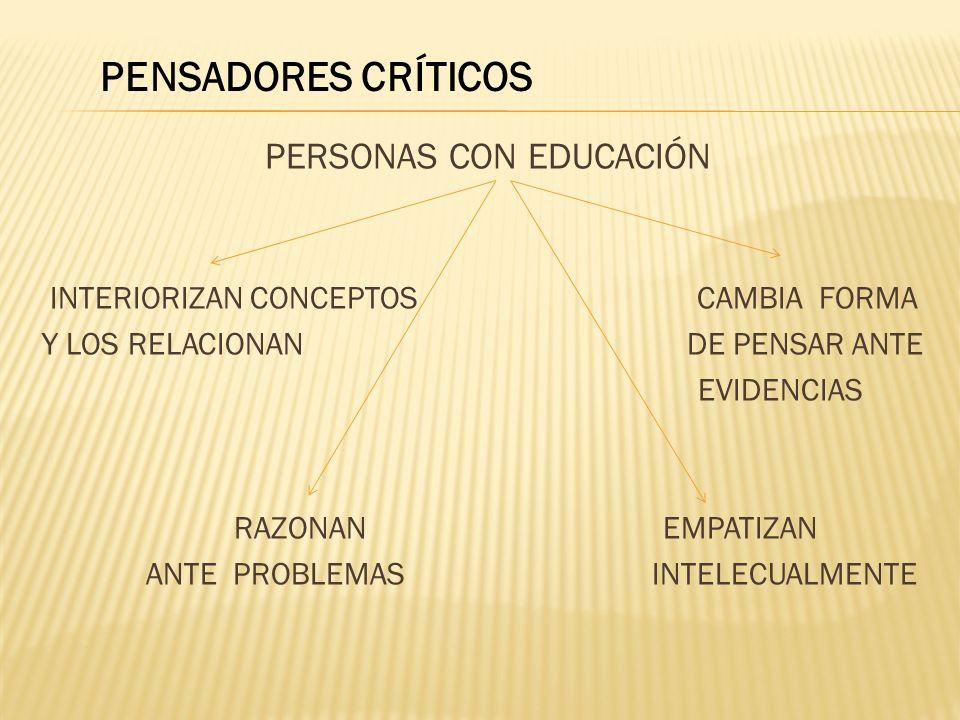 PERSONAS CON EDUCACIÓN INTERIORIZAN CONCEPTOS CAMBIA FORMA Y LOS RELACIONAN DE PENSAR ANTE EVIDENCIAS RAZONAN EMPATIZAN ANTE PROBLEMAS INTELECUALMENTE