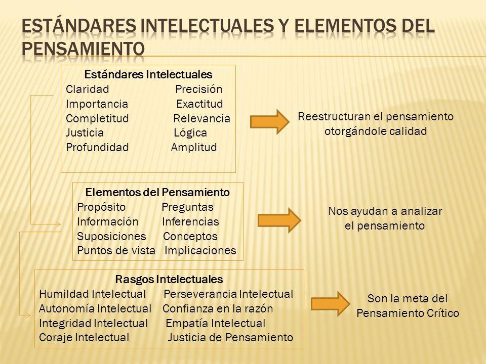 Estándares Intelectuales Claridad Precisión Importancia Exactitud Completitud Relevancia Justicia Lógica Profundidad Amplitud Elementos del Pensamient