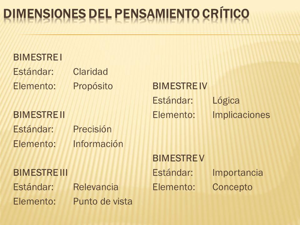BIMESTRE I Estándar:Claridad Elemento:Propósito BIMESTRE II Estándar:Precisión Elemento:Información BIMESTRE III Estándar:Relevancia Elemento:Punto de