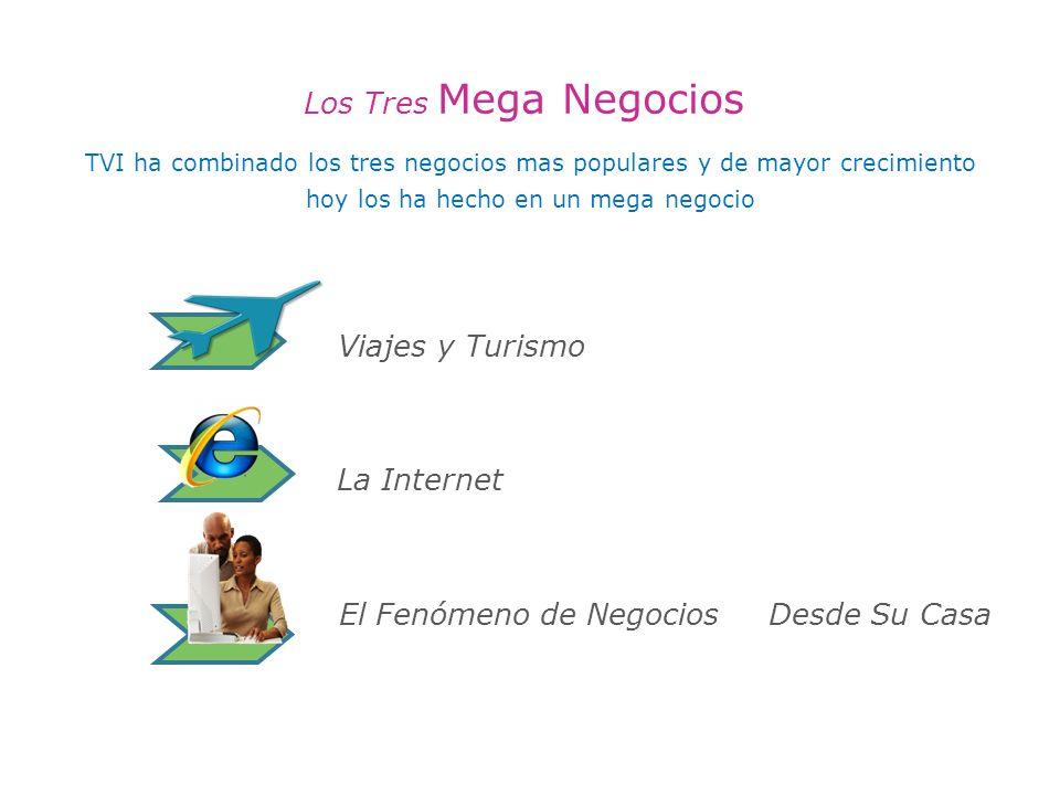 Viajes y Turismo La Internet El Fenómeno de Negocios Desde Su Casa TVI ha combinado los tres negocios mas populares y de mayor crecimiento hoy los ha hecho en un mega negocio Los Tres Mega Negocios