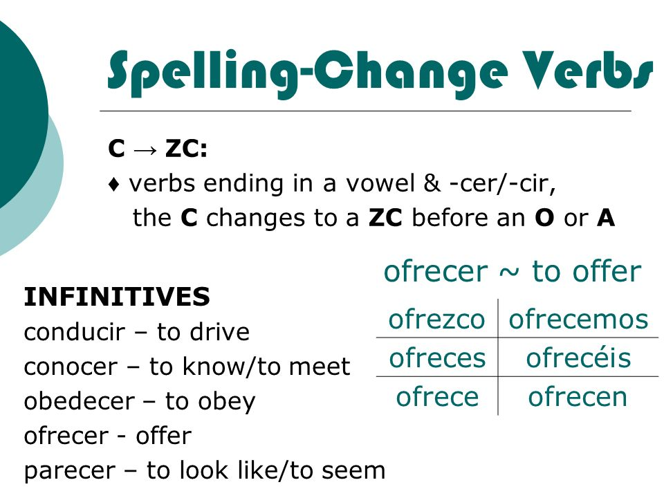 Spelling-Change Verbs C ZC: verbs ending in a vowel & -cer/-cir, the C changes to a ZC before an O or A INFINITIVES conducir – to drive conocer – to k