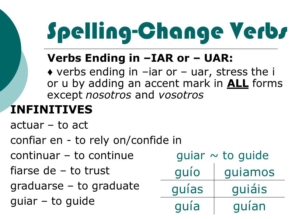 Spelling-Change Verbs Verbs Ending in –IAR or – UAR: verbs ending in –iar or – uar, stress the i or u by adding an accent mark in ALL forms except nos