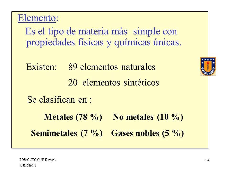 UdeC/FCQ/P.Reyes Unidad 1 14 Elemento: Es el tipo de materia más simple con propiedades físicas y químicas únicas. Existen: 89 elementos naturales 20
