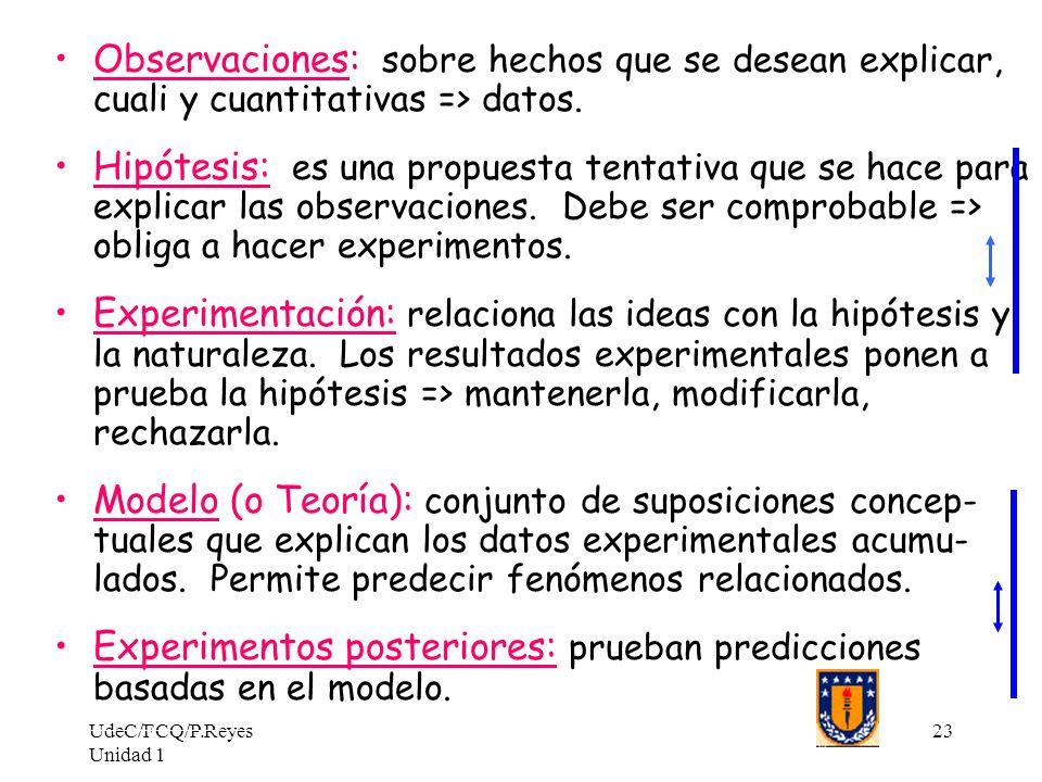 UdeC/FCQ/P.Reyes Unidad 1 23 Observaciones: sobre hechos que se desean explicar, cuali y cuantitativas => datos. Hipótesis: es una propuesta tentativa