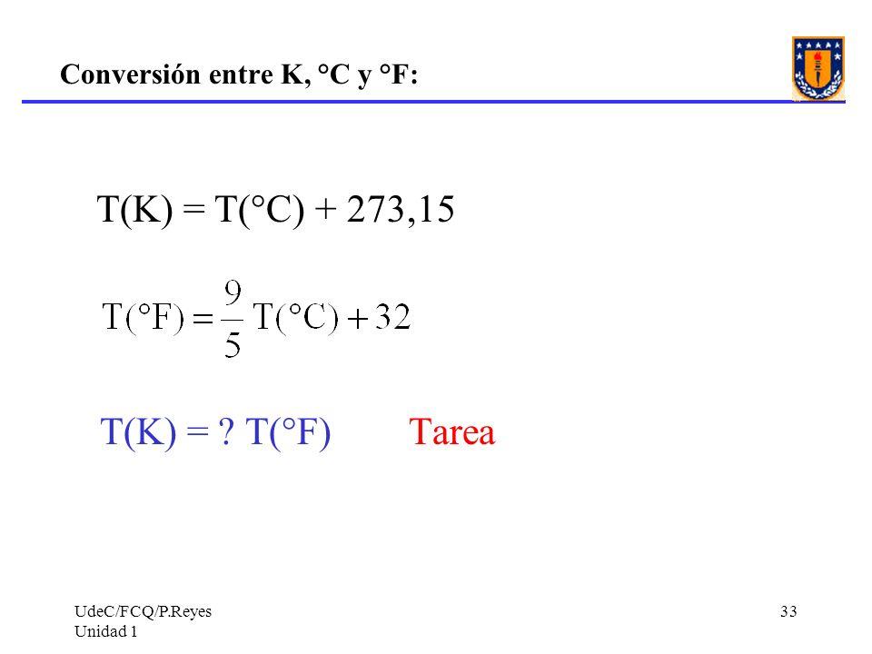 UdeC/FCQ/P.Reyes Unidad 1 33 Conversión entre K, °C y °F: T(K) = T(°C) + 273,15 T(K) = ? T(°F) Tarea