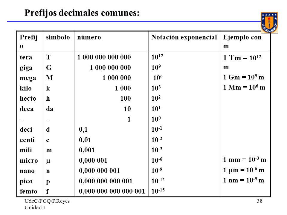 UdeC/FCQ/P.Reyes Unidad 1 38 Prefijos decimales comunes: Prefij o símbolonúmeroNotación exponencialEjemplo con m tera giga mega kilo hecto deca - deci