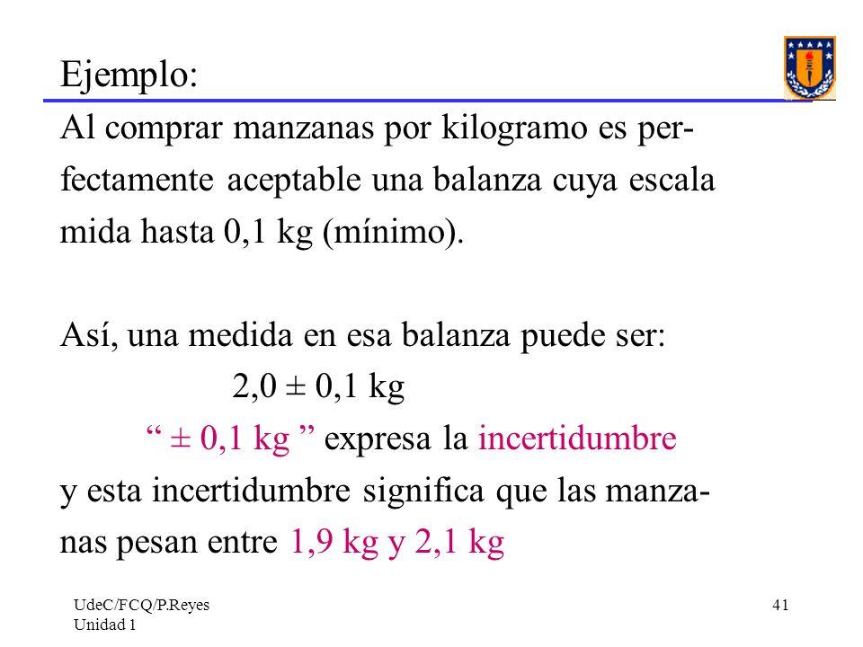 UdeC/FCQ/P.Reyes Unidad 1 41 Ejemplo: Al comprar manzanas por kilogramo es per- fectamente aceptable una balanza cuya escala mida hasta 0,1 kg (mínimo