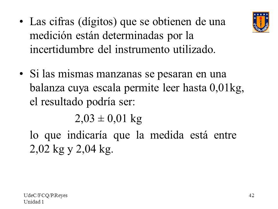 UdeC/FCQ/P.Reyes Unidad 1 42 Las cifras (dígitos) que se obtienen de una medición están determinadas por la incertidumbre del instrumento utilizado. S
