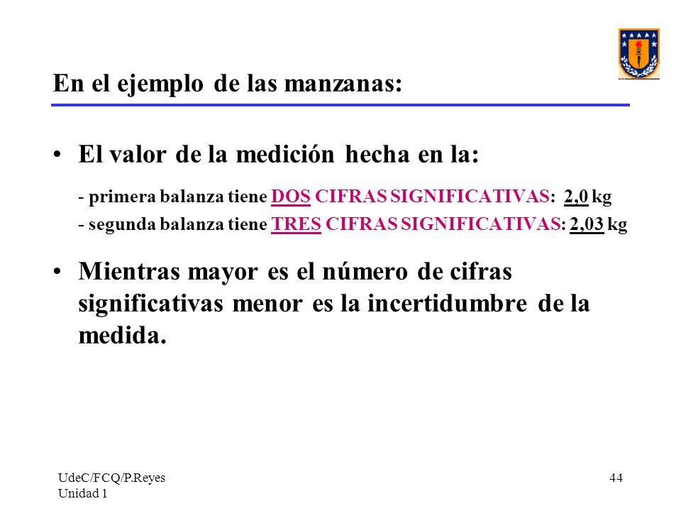 UdeC/FCQ/P.Reyes Unidad 1 44 En el ejemplo de las manzanas: El valor de la medición hecha en la: - primera balanza tiene DOS CIFRAS SIGNIFICATIVAS: 2,