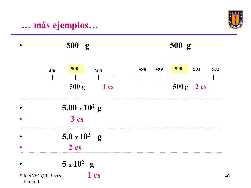 UdeC/FCQ/P.Reyes Unidad 1 46 … más ejemplos… 500 g500 g 500 g 1 cs 500 g 3 cs 5,00 x 10 2 g 3 cs 5,0 x 10 2 g 2 cs 5 x 10 2 g 1 cs 400 500 600 499 500