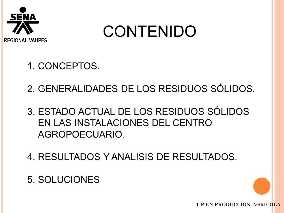 REGIONAL VAUPES T.P EN PRODUCCION AGRICOLA CONTENIDO 1.CONCEPTOS. 2.GENERALIDADES DE LOS RESIDUOS SÓLIDOS. 3.ESTADO ACTUAL DE LOS RESIDUOS SÓLIDOS EN