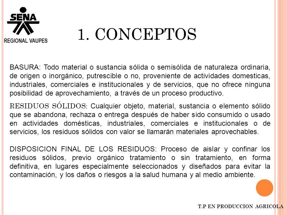 REGIONAL VAUPES T.P EN PRODUCCION AGRICOLA 1. CONCEPTOS BASURA: Todo material o sustancia sólida o semisólida de naturaleza ordinaria, de origen o ino