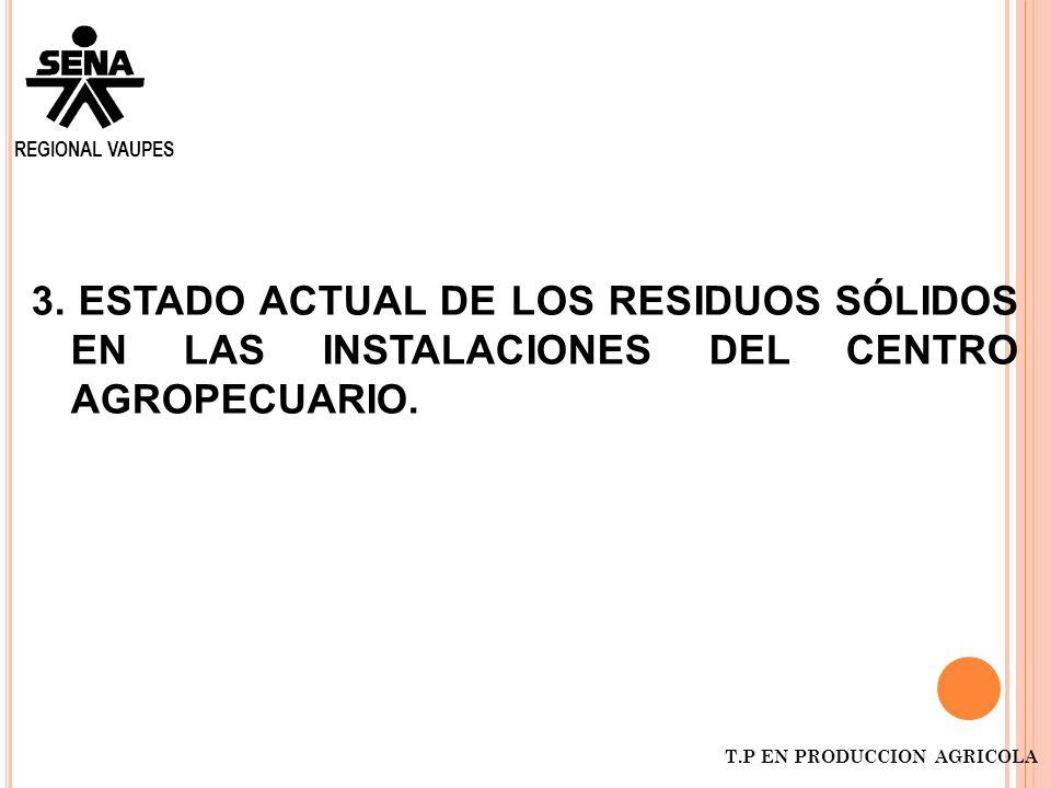 REGIONAL VAUPES T.P EN PRODUCCION AGRICOLA 3. ESTADO ACTUAL DE LOS RESIDUOS SÓLIDOS EN LAS INSTALACIONES DEL CENTRO AGROPECUARIO.