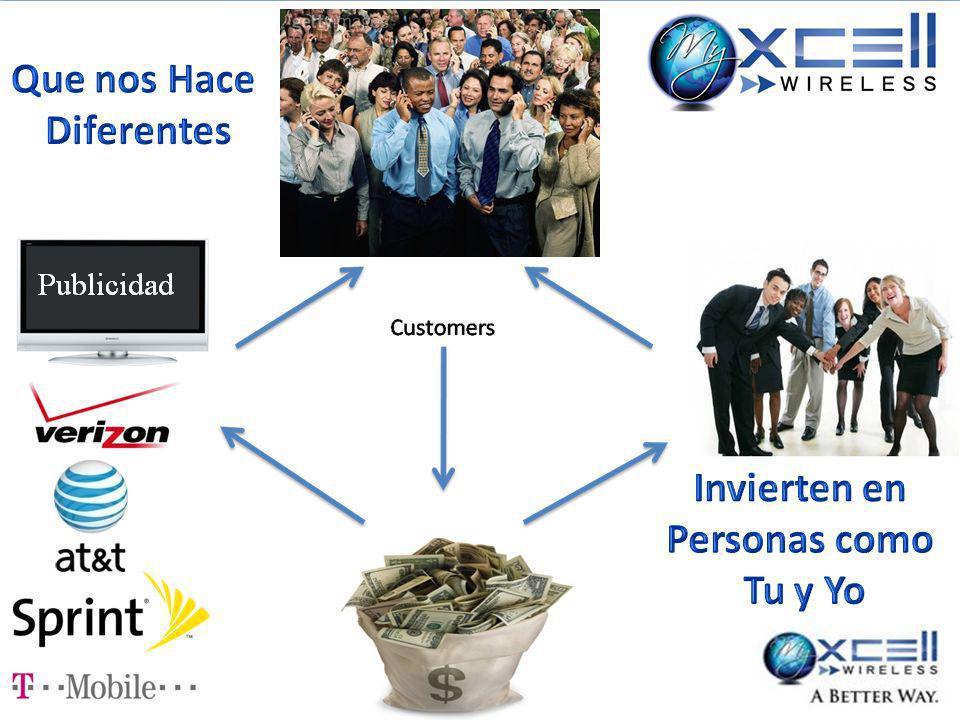 Comienza tu propio negocio Puedes desarrollarlo en U.S.