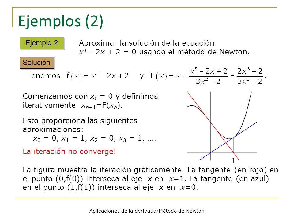 Aplicaciones de la derivada/Método de Newton Ejemplos (2) Ejemplo 2 Solución Comenzamos con x 0 = 0 y definimos iterativamente x n+1 =F(x n ). La figu