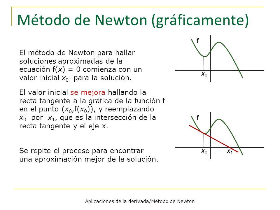 Método de Newton (gráficamente) El método de Newton para hallar soluciones aproximadas de la ecuación f(x) = 0 comienza con un valor inicial x 0 para