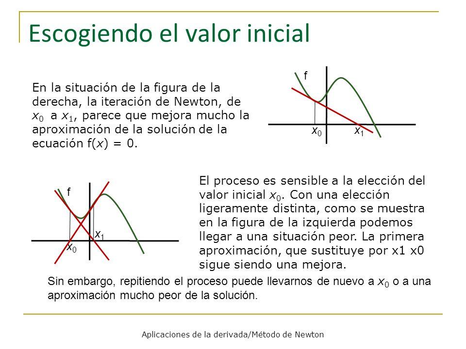 Aplicaciones de la derivada/Método de Newton Escogiendo el valor inicial En la situación de la figura de la derecha, la iteración de Newton, de x 0 a