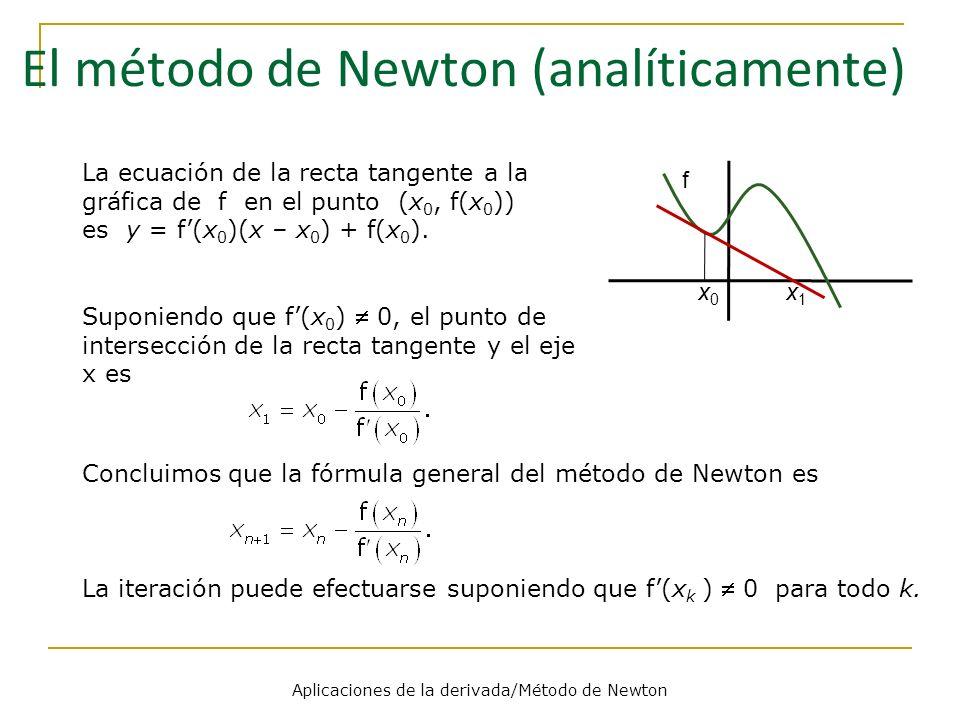 Aplicaciones de la derivada/Método de Newton El método de Newton (analíticamente) f x1x1 x0x0 La ecuación de la recta tangente a la gráfica de f en el
