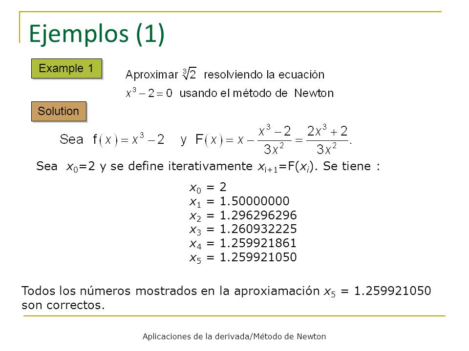 Aplicaciones de la derivada/Método de Newton Ejemplos (1) Example 1 Solution Sea x 0 =2 y se define iterativamente x i+1 =F(x i ). Se tiene : x 0 = 2