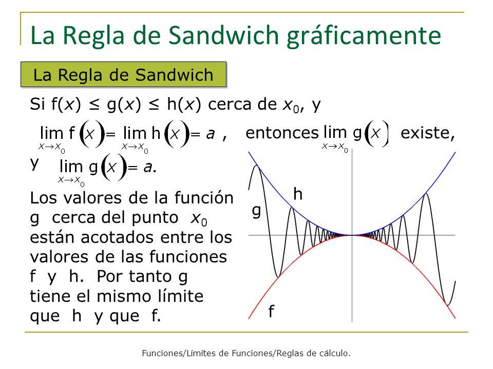 h f g La Regla de Sandwich gráficamente La Regla de Sandwich, entonces existe, y Si f(x) g(x) h(x) cerca de x 0, y Los valores de la función g cerca d