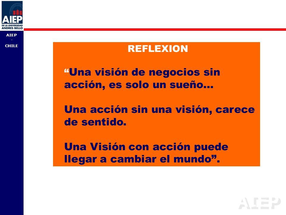 AIEP - CHILE REFLEXION Una visión de negocios sin acción, es solo un sueño… Una acción sin una visión, carece de sentido. Una Visión con acción puede