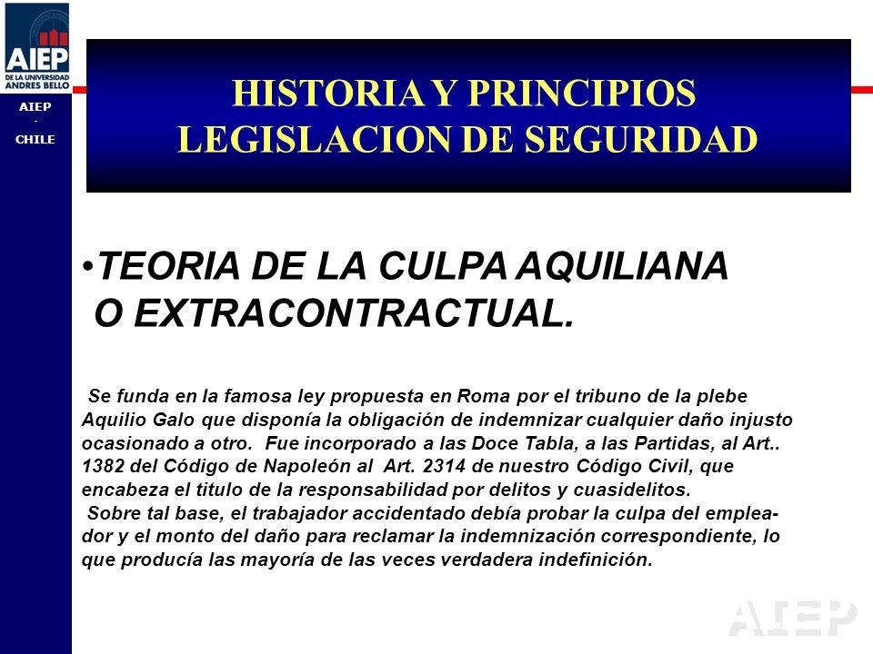 AIEP - CHILE TEORIA DE LA RESPONSABILIDAD OBJETIVA O RIESGO PROFESIONAL.