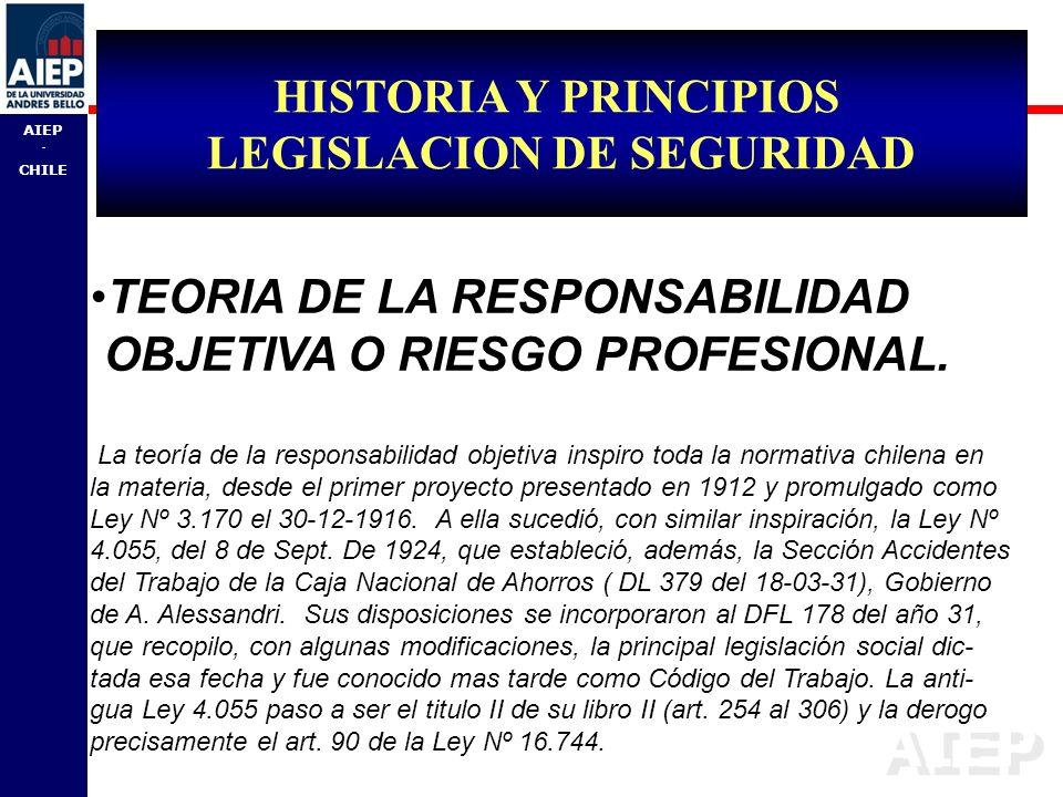 AIEP - CHILE TEORIA DEL RIESGO SOCIAL.
