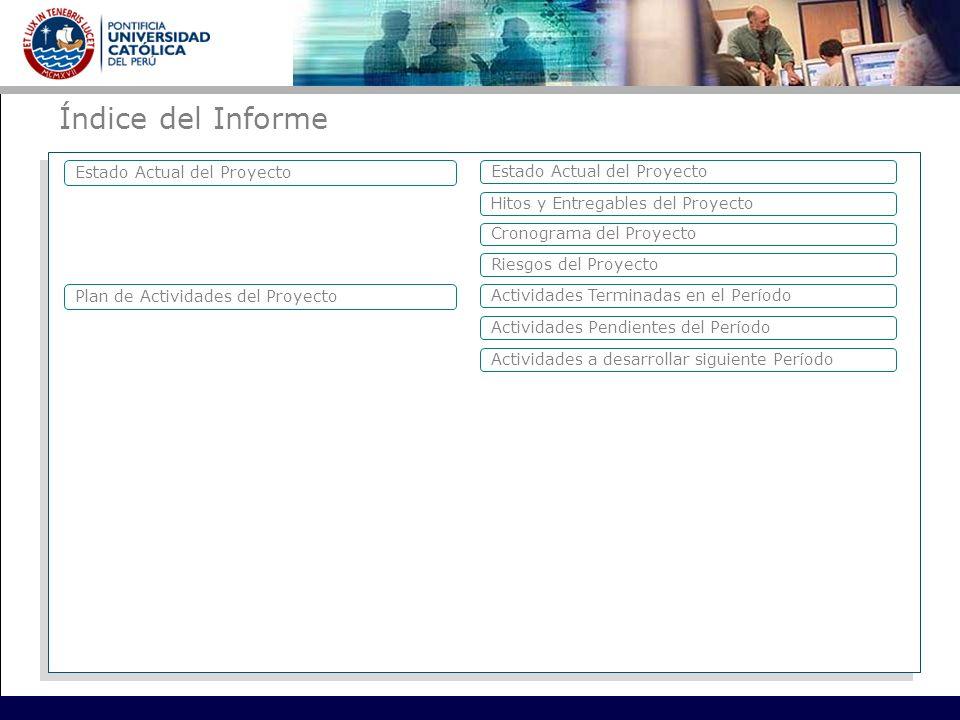 Índice del Informe Estado Actual del Proyecto Hitos y Entregables del Proyecto Cronograma del Proyecto Riesgos del Proyecto Actividades Terminadas en