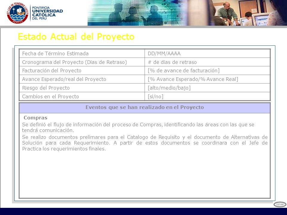 Estado Actual del Proyecto Fecha de Término EstimadaDD/MM/AAAA Cronograma del Proyecto (Días de Retraso)# de días de retraso Facturación del Proyecto[