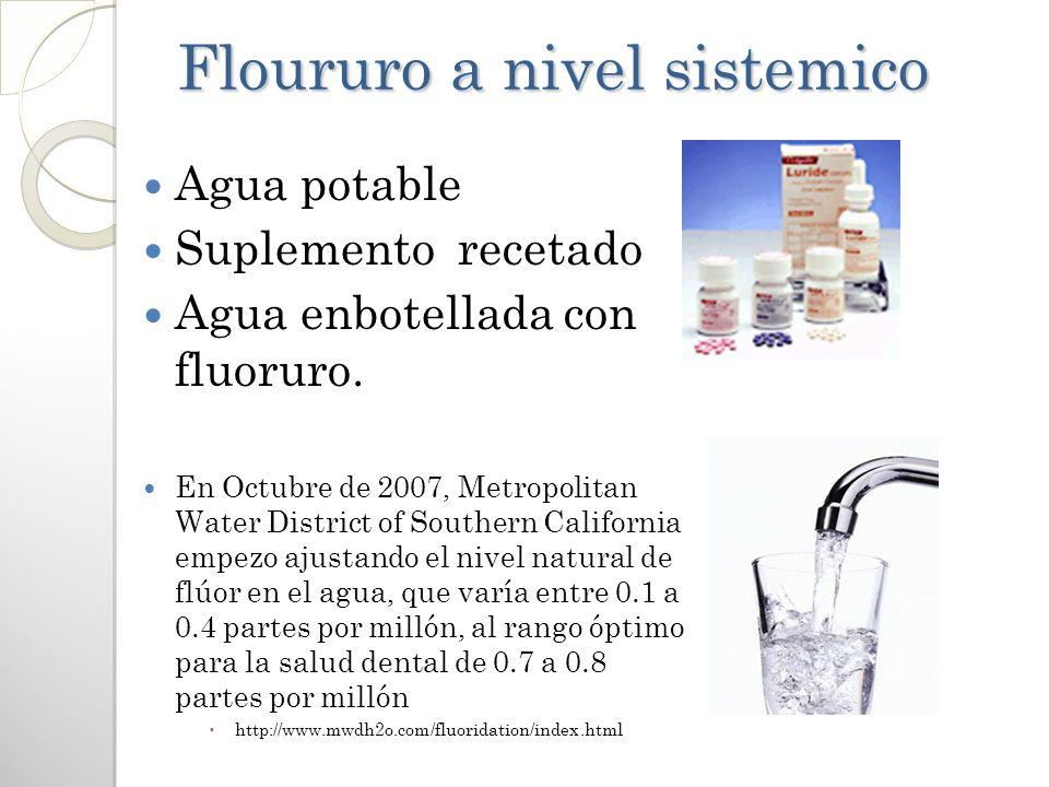 Floururo a nivel sistemico Floururo a nivel sistemico Agua potable Suplemento recetado Agua enbotellada con fluoruro. En Octubre de 2007, Metropolitan