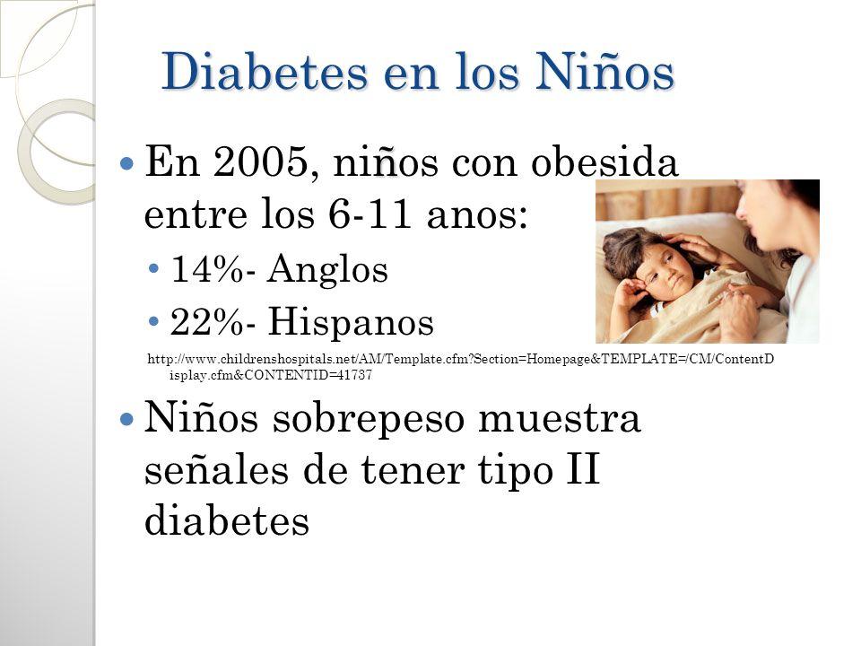 Diabetes en los Ni ños ñ En 2005, niños con obesida entre los 6-11 anos: 14%- Anglos 22%- Hispanos http://www.childrenshospitals.net/AM/Template.cfm?S