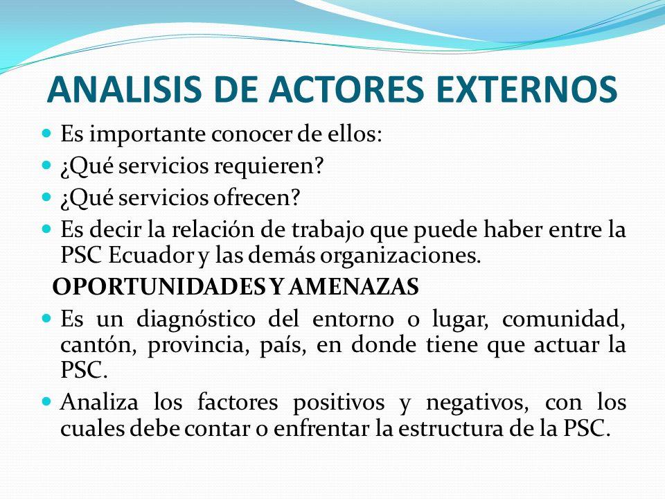 ANALISIS DE ACTORES EXTERNOS Es importante conocer de ellos: ¿Qué servicios requieren? ¿Qué servicios ofrecen? Es decir la relación de trabajo que pue