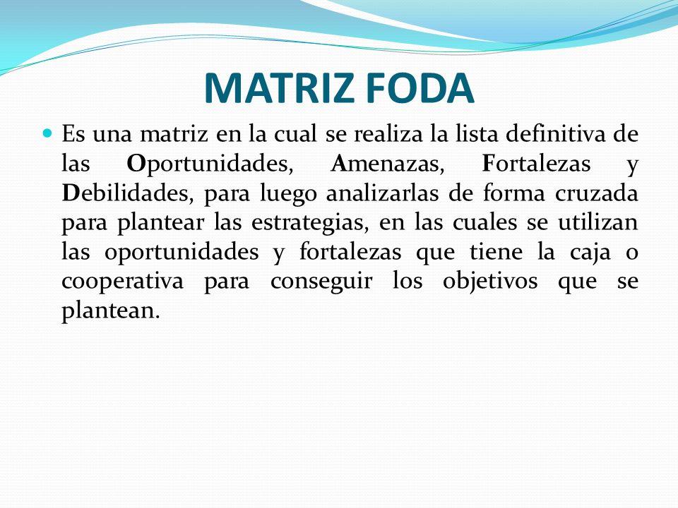 MATRIZ FODA Es una matriz en la cual se realiza la lista definitiva de las Oportunidades, Amenazas, Fortalezas y Debilidades, para luego analizarlas d
