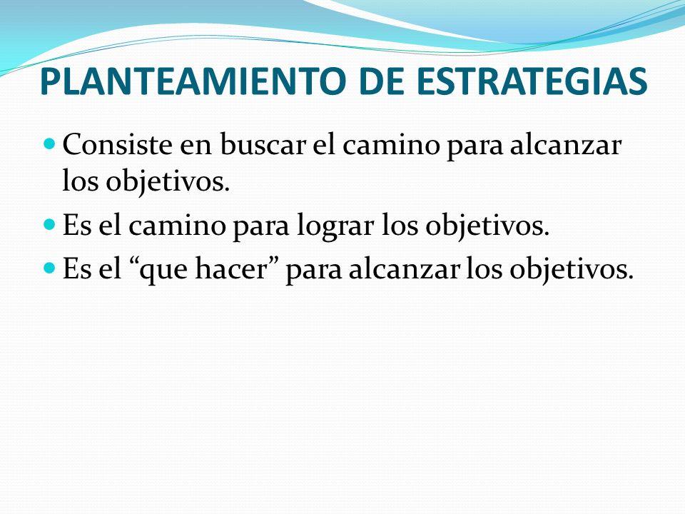 PLANTEAMIENTO DE ESTRATEGIAS Consiste en buscar el camino para alcanzar los objetivos. Es el camino para lograr los objetivos. Es el que hacer para al
