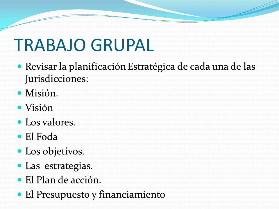 TRABAJO GRUPAL Revisar la planificación Estratégica de cada una de las Jurisdicciones: Misión. Visión Los valores. El Foda Los objetivos. Las estrateg