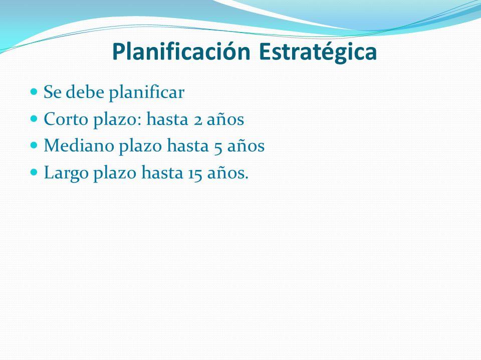Planificación Estratégica Se debe planificar Corto plazo: hasta 2 años Mediano plazo hasta 5 años Largo plazo hasta 15 años.