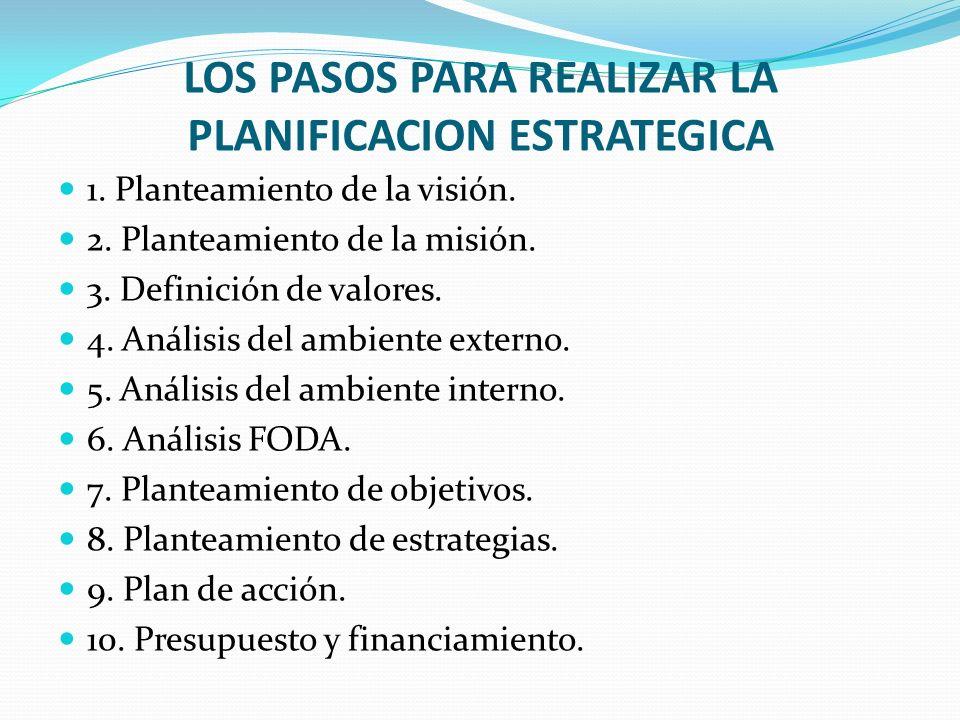 LOS PASOS PARA REALIZAR LA PLANIFICACION ESTRATEGICA 1. Planteamiento de la visión. 2. Planteamiento de la misión. 3. Definición de valores. 4. Anális